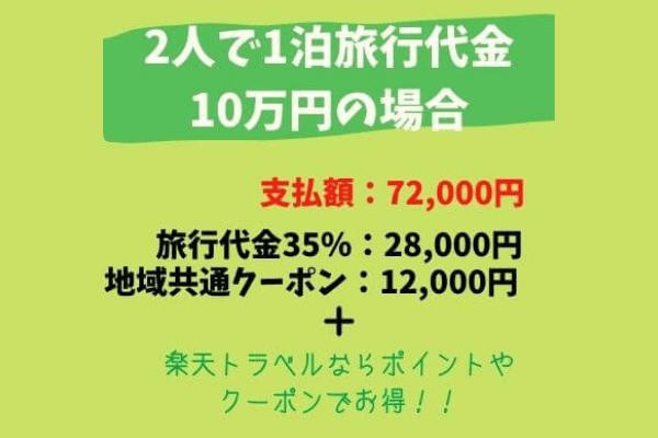 Go toトラベル 【2人で1泊した場合】