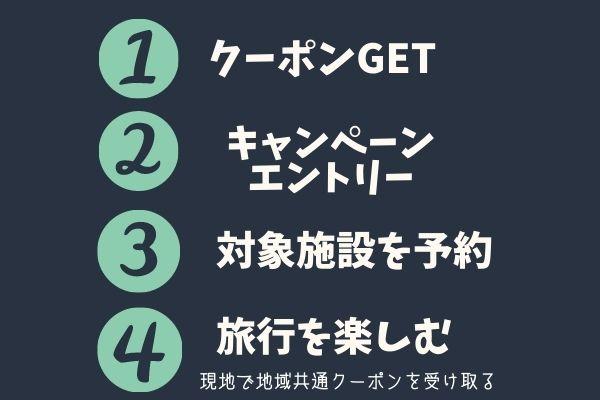 Go toトラベル予約!【簡単4ステップ】